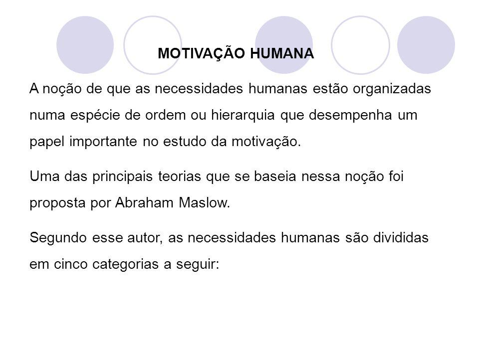 MOTIVAÇÃO HUMANA A noção de que as necessidades humanas estão organizadas numa espécie de ordem ou hierarquia que desempenha um papel importante no es