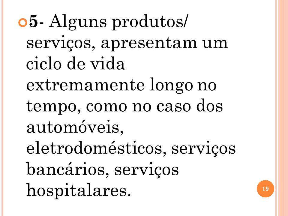 5 - Alguns produtos/ serviços, apresentam um ciclo de vida extremamente longo no tempo, como no caso dos automóveis, eletrodomésticos, serviços bancár