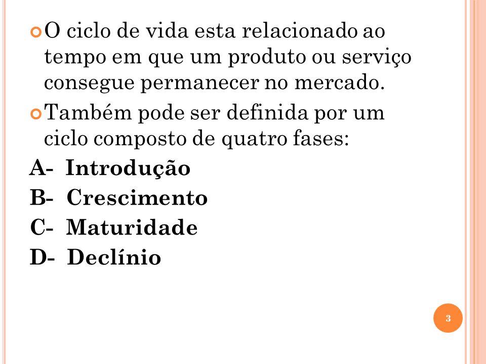 APLICAÇÕES PRÁTICAS DA CURVA DO CICLO DE VIDA DOS PRODUTOS/SERVIÇOS 1 - A A.