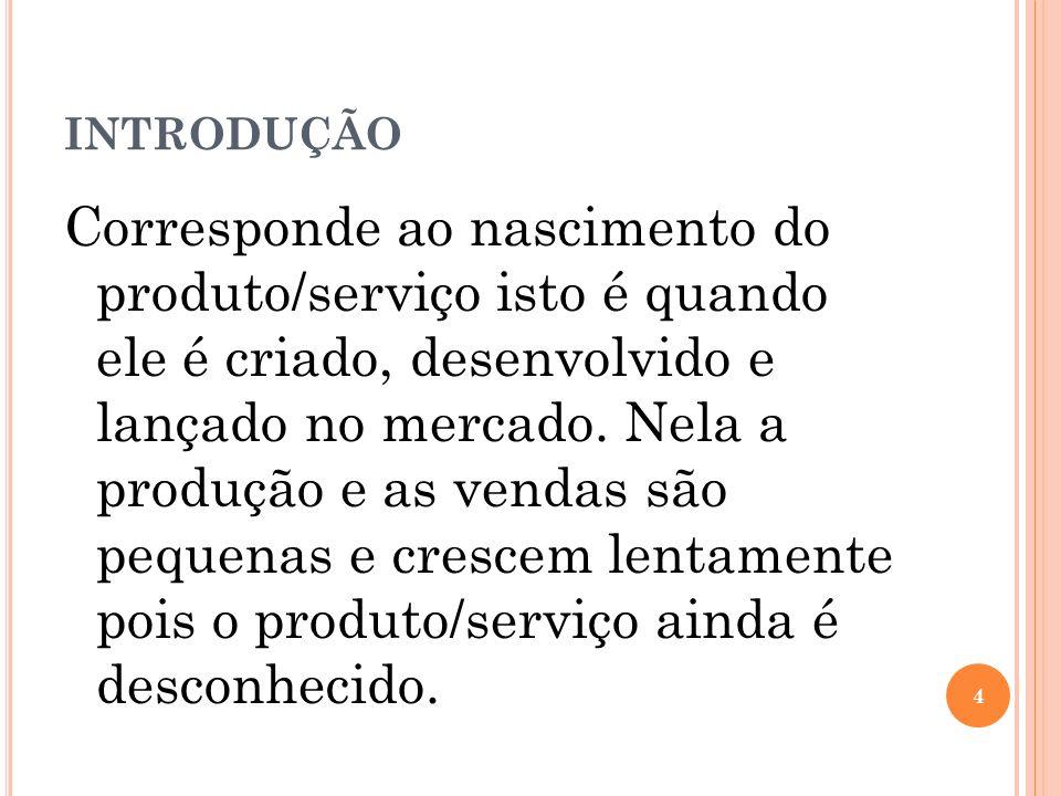 INTRODUÇÃO Corresponde ao nascimento do produto/serviço isto é quando ele é criado, desenvolvido e lançado no mercado. Nela a produção e as vendas são