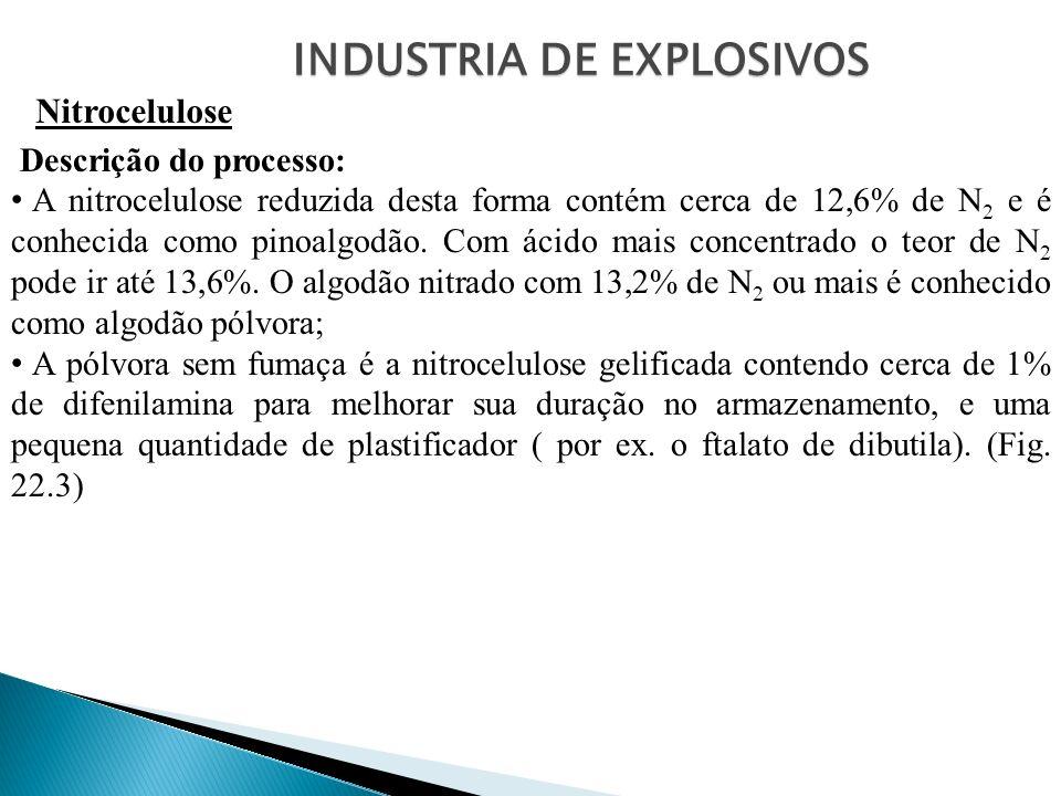 INDUSTRIA DE EXPLOSIVOS Nitrocelulose Descrição do processo: A nitrocelulose reduzida desta forma contém cerca de 12,6% de N 2 e é conhecida como pino