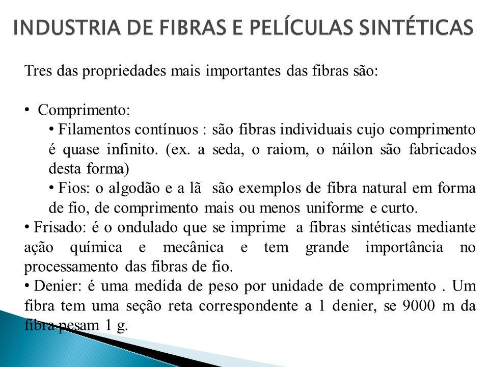 Tres das propriedades mais importantes das fibras são: Comprimento: Filamentos contínuos : são fibras individuais cujo comprimento é quase infinito. (