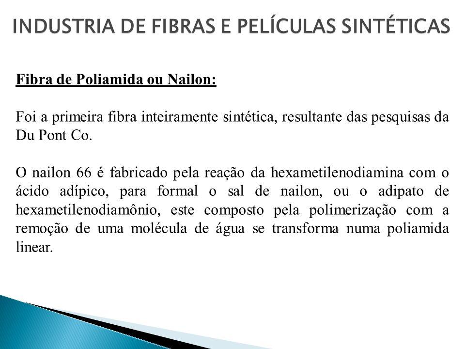 Fibra de Poliamida ou Nailon: Foi a primeira fibra inteiramente sintética, resultante das pesquisas da Du Pont Co. O nailon 66 é fabricado pela reação