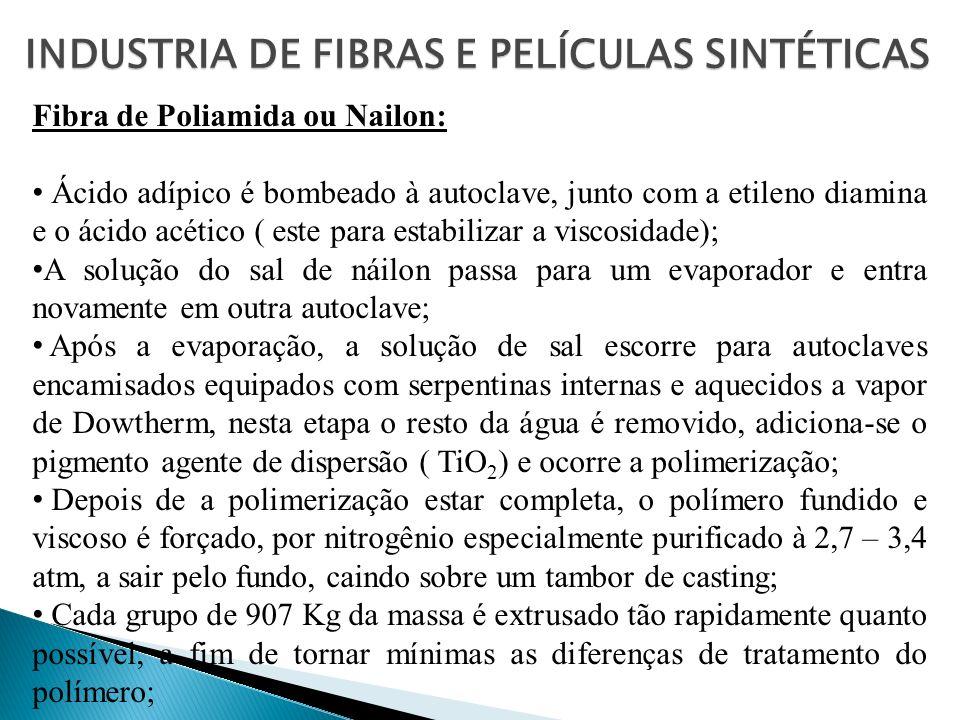 Fibra de Poliamida ou Nailon: Sobre o tambor de casting, com 1,8 m, forma-se uma fita do polímero, com 30 cm de largura e 0,6 cm de espessura.