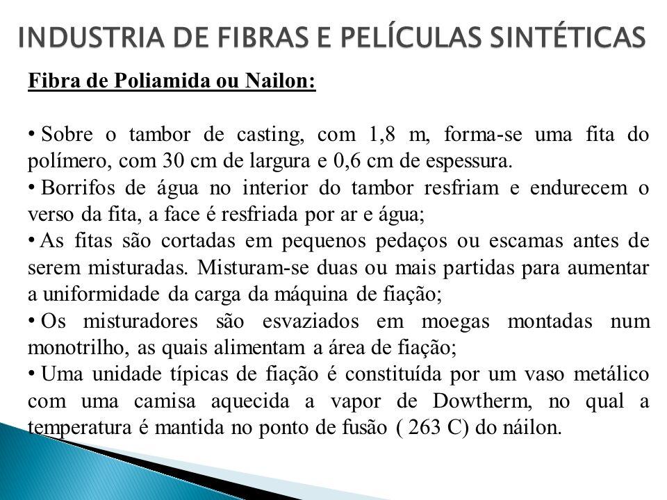 Fibra de Poliamida ou Nailon: Sobre o tambor de casting, com 1,8 m, forma-se uma fita do polímero, com 30 cm de largura e 0,6 cm de espessura. Borrifo