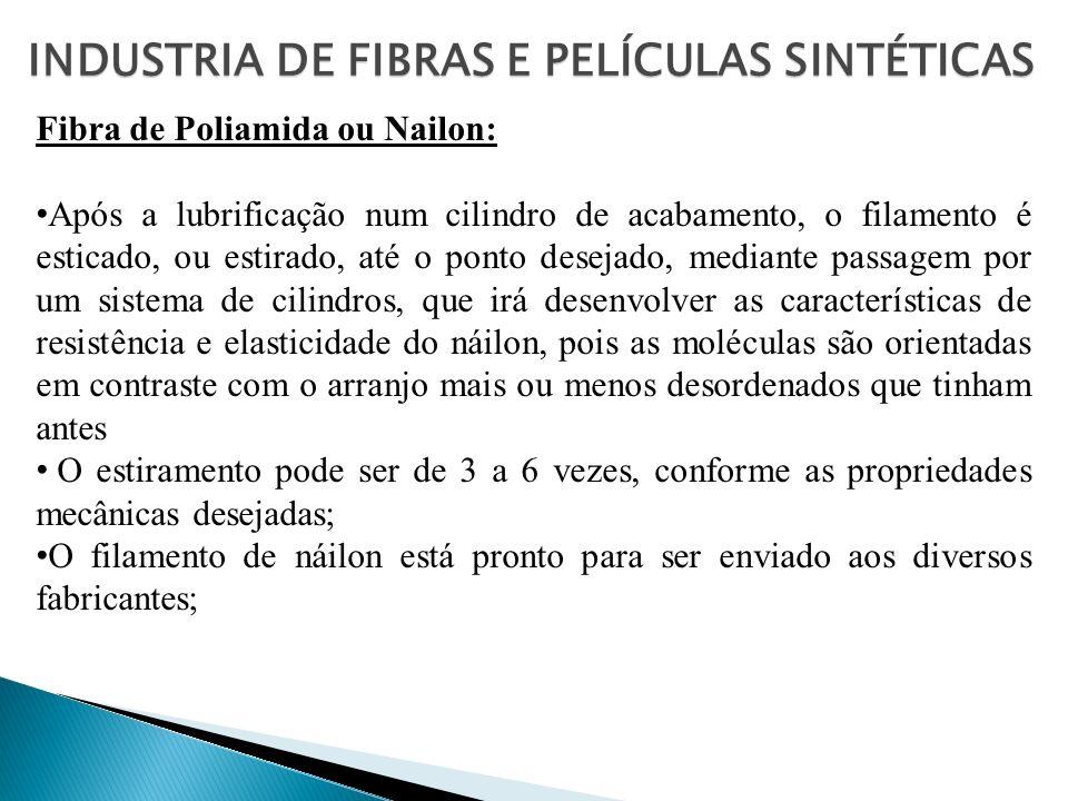 Fibra de Poliamida ou Nailon: Após a lubrificação num cilindro de acabamento, o filamento é esticado, ou estirado, até o ponto desejado, mediante pass