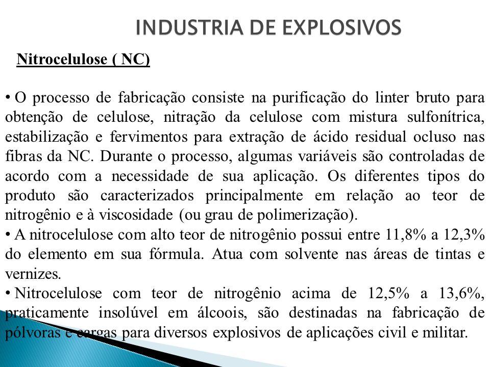 INDUSTRIA DE EXPLOSIVOS Nitrocelulose