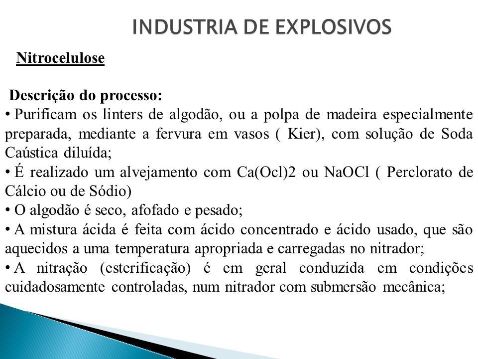 INDUSTRIA DE EXPLOSIVOS Nitrocelulose Descrição do processo: Purificam os linters de algodão, ou a polpa de madeira especialmente preparada, mediante