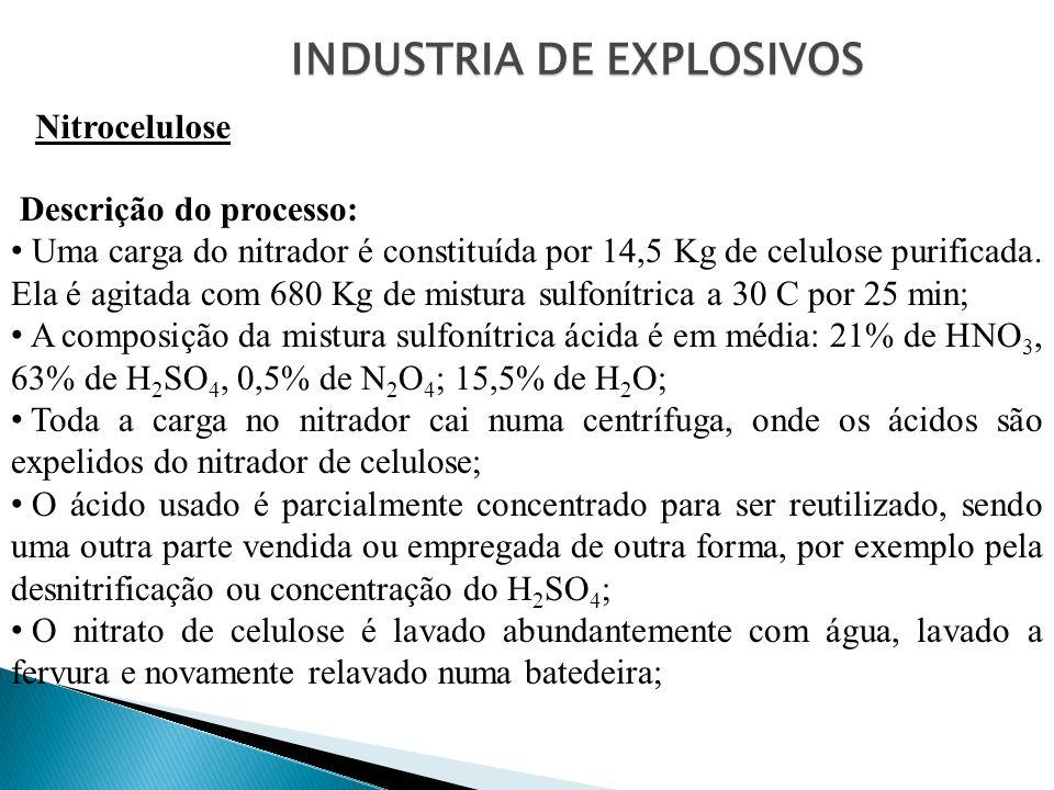 INDUSTRIA DE EXPLOSIVOS Nitrocelulose Descrição do processo: Uma carga do nitrador é constituída por 14,5 Kg de celulose purificada. Ela é agitada com