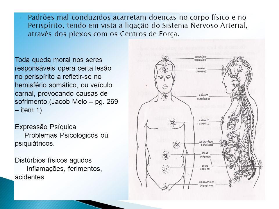 Padrões mal conduzidos acarretam doenças no corpo físico e no Perispírito, tendo em vista a ligação do Sistema Nervoso Arterial, através dos plexos co