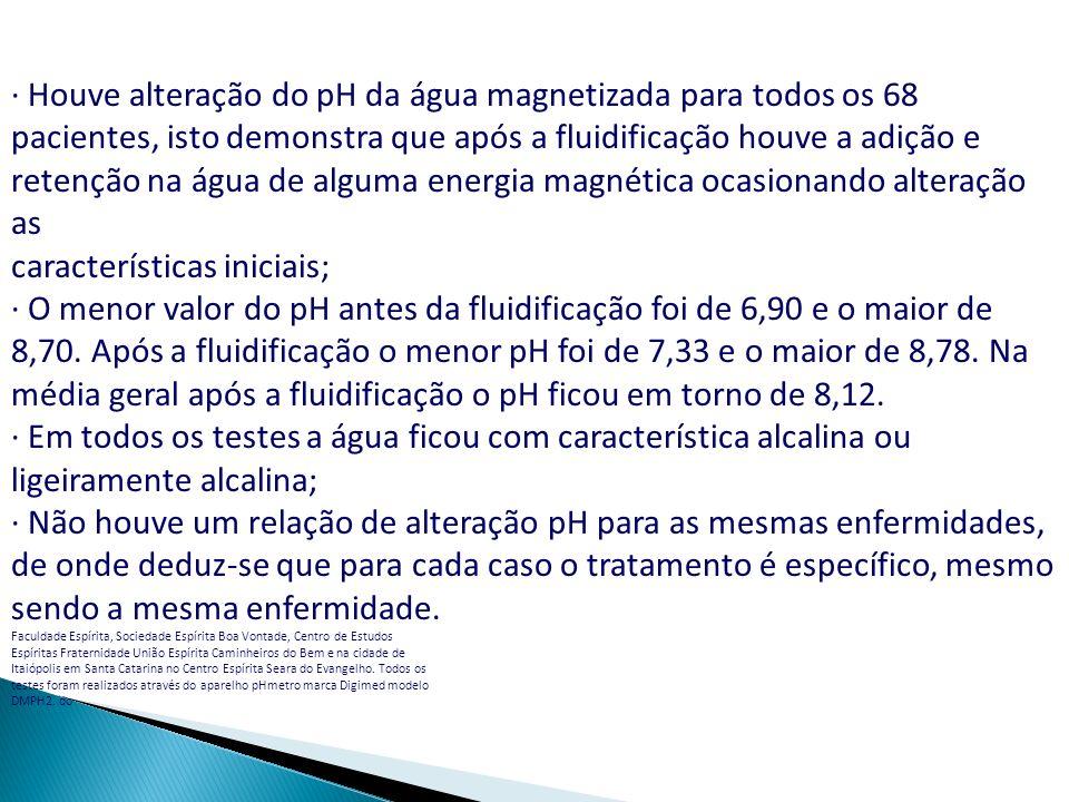 · Houve alteração do pH da água magnetizada para todos os 68 pacientes, isto demonstra que após a fluidificação houve a adição e retenção na água de a