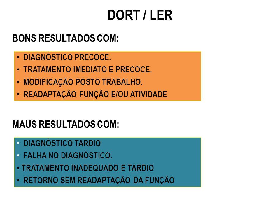 DORT / LER BONS RESULTADOS COM: DIAGNÓSTICO PRECOCE. TRATAMENTO IMEDIATO E PRECOCE. MODIFICAÇÃO POSTO TRABALHO. READAPTAÇÃO FUNÇÃO E/OU ATIVIDADE MAUS