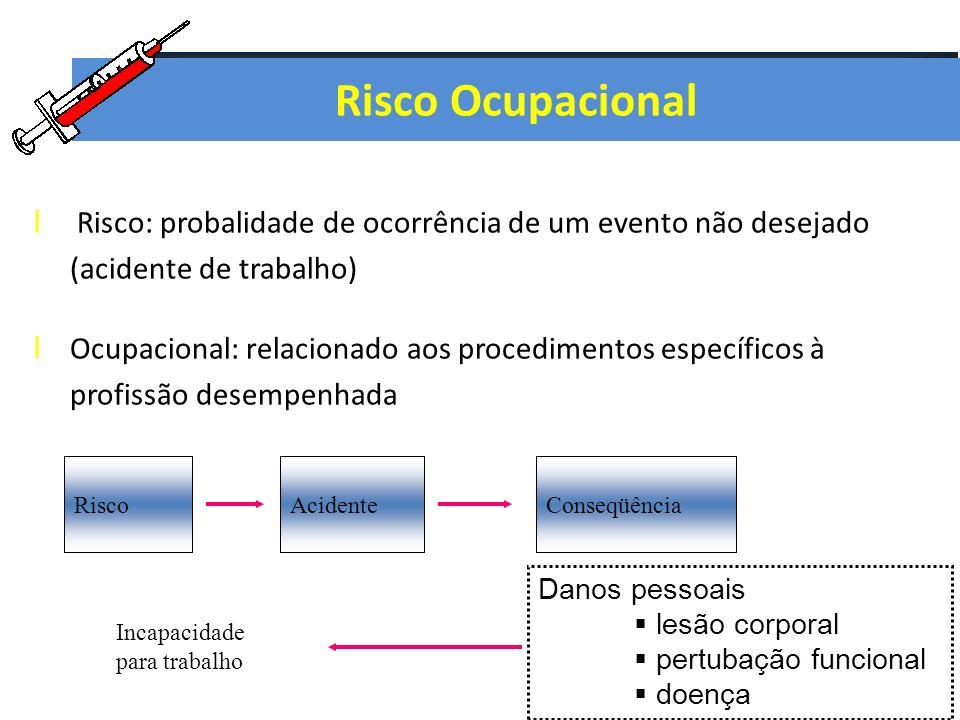 Risco Ocupacional l Risco: probalidade de ocorrência de um evento não desejado (acidente de trabalho) lOcupacional: relacionado aos procedimentos espe