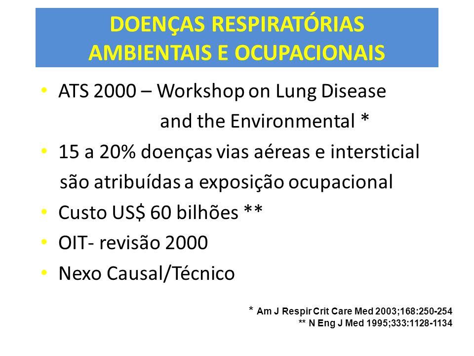 DOENÇAS RESPIRATÓRIAS AMBIENTAIS E OCUPACIONAIS ATS 2000 – Workshop on Lung Disease and the Environmental * 15 a 20% doenças vias aéreas e intersticia
