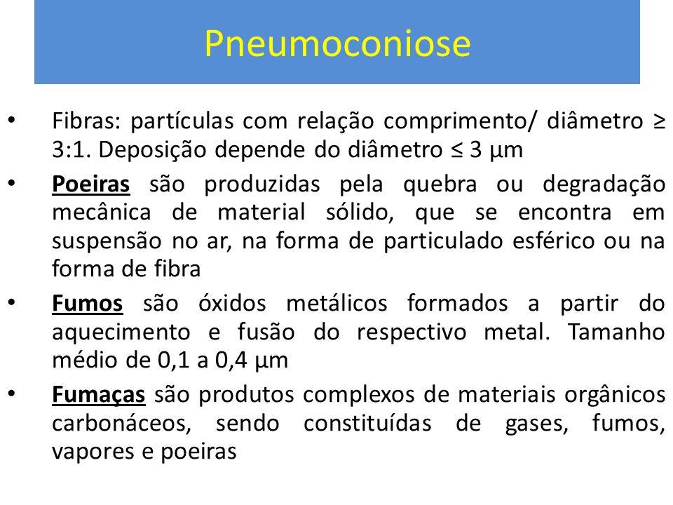 Pneumoconiose Fibras: partículas com relação comprimento/ diâmetro 3:1. Deposição depende do diâmetro 3 µm Poeiras são produzidas pela quebra ou degra