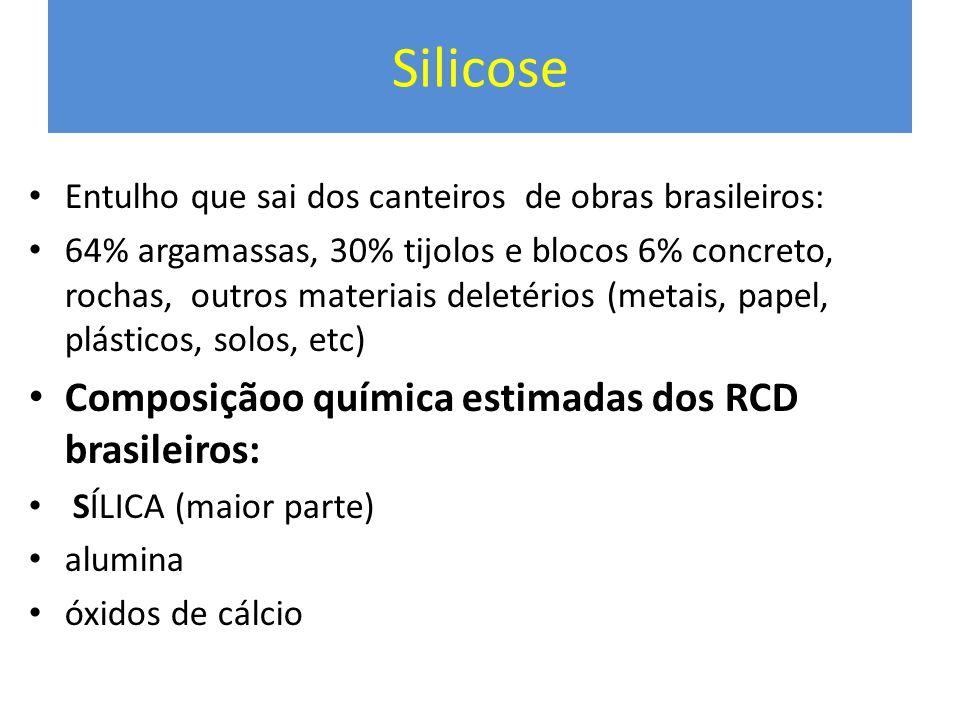 Silicose Entulho que sai dos canteiros de obras brasileiros: 64% argamassas, 30% tijolos e blocos 6% concreto, rochas, outros materiais deletérios (me