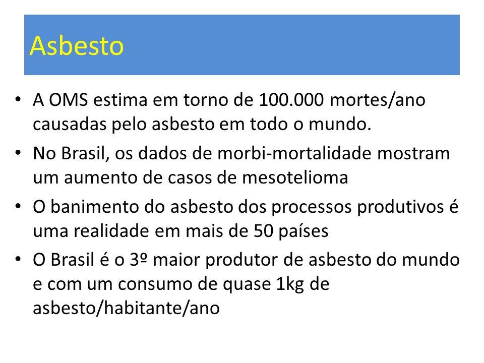 Asbesto A OMS estima em torno de 100.000 mortes/ano causadas pelo asbesto em todo o mundo. No Brasil, os dados de morbi-mortalidade mostram um aumento