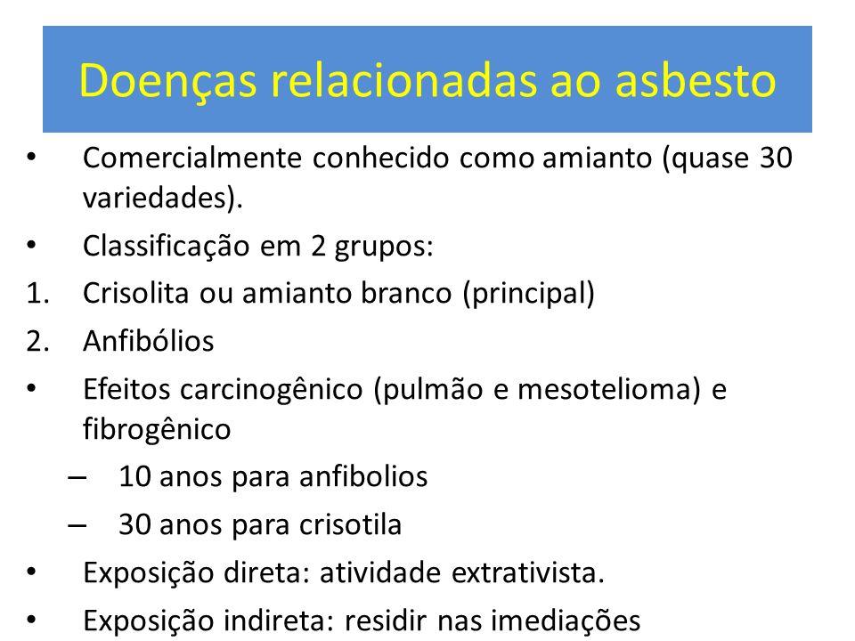 Doenças relacionadas ao asbesto Comercialmente conhecido como amianto (quase 30 variedades). Classificação em 2 grupos: 1.Crisolita ou amianto branco