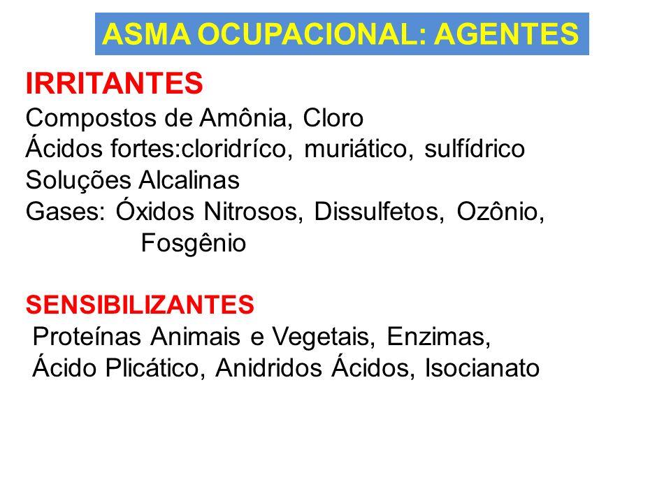 ASMA OCUPACIONAL: AGENTES IRRITANTES Compostos de Amônia, Cloro Ácidos fortes:cloridríco, muriático, sulfídrico Soluções Alcalinas Gases: Óxidos Nitro