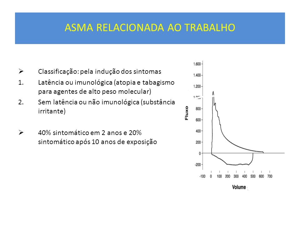ASMA RELACIONADA AO TRABALHO Classificação: pela indução dos sintomas 1.Latência ou imunológica (atopia e tabagismo para agentes de alto peso molecula