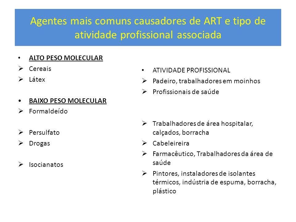 Agentes mais comuns causadores de ART e tipo de atividade profissional associada ALTO PESO MOLECULAR Cereais Látex BAIXO PESO MOLECULAR Formaldeído Pe