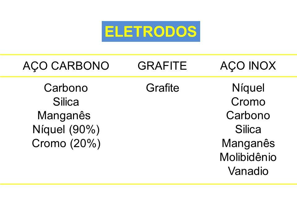 ELETRODOS AÇO CARBONO Carbono Silica Manganês Níquel (90%) Cromo (20%) GRAFITE Grafite AÇO INOX Níquel Cromo Carbono Silica Manganês Molibidênio Vanad