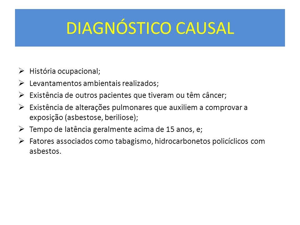 DIAGNÓSTICO CAUSAL História ocupacional; Levantamentos ambientais realizados; Existência de outros pacientes que tiveram ou têm câncer; Existência de