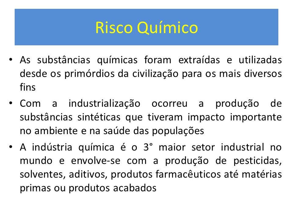 Risco Químico As substâncias químicas foram extraídas e utilizadas desde os primórdios da civilização para os mais diversos fins Com a industrializaçã