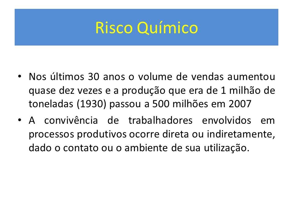 Risco Químico Nos últimos 30 anos o volume de vendas aumentou quase dez vezes e a produção que era de 1 milhão de toneladas (1930) passou a 500 milhõe