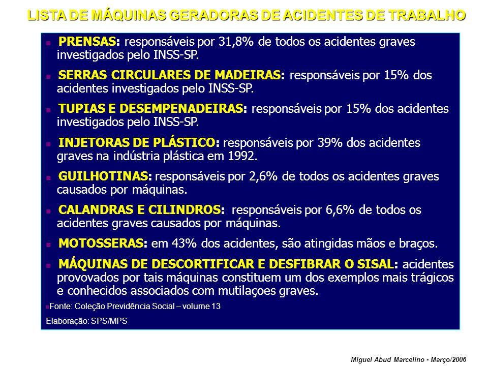 Miguel Abud Marcelino - Março/2006 PRENSAS: responsáveis por 31,8% de todos os acidentes graves investigados pelo INSS-SP. SERRAS CIRCULARES DE MADEIR