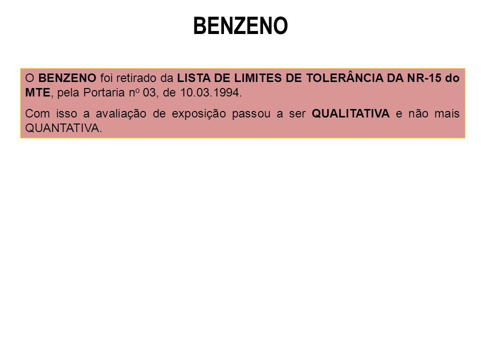 BENZENO O BENZENO foi retirado da LISTA DE LIMITES DE TOLERÂNCIA DA NR-15 do MTE, pela Portaria n o 03, de 10.03.1994. Com isso a avaliação de exposiç