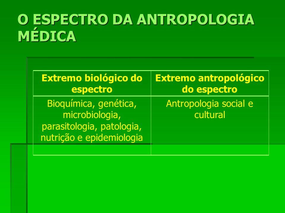 O ESPECTRO DA ANTROPOLOGIA MÉDICA Antropologia social e cultural Bioquímica, genética, microbiologia, parasitologia, patologia, nutrição e epidemiologia Extremo antropológico do espectro Extremo biológico do espectro