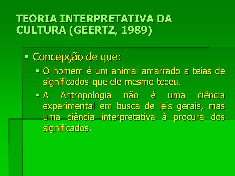 TEORIA INTERPRETATIVA DA CULTURA (GEERTZ, 1989) Concepção de que: Concepção de que: O homem é um animal amarrado a teias de significados que ele mesmo teceu.