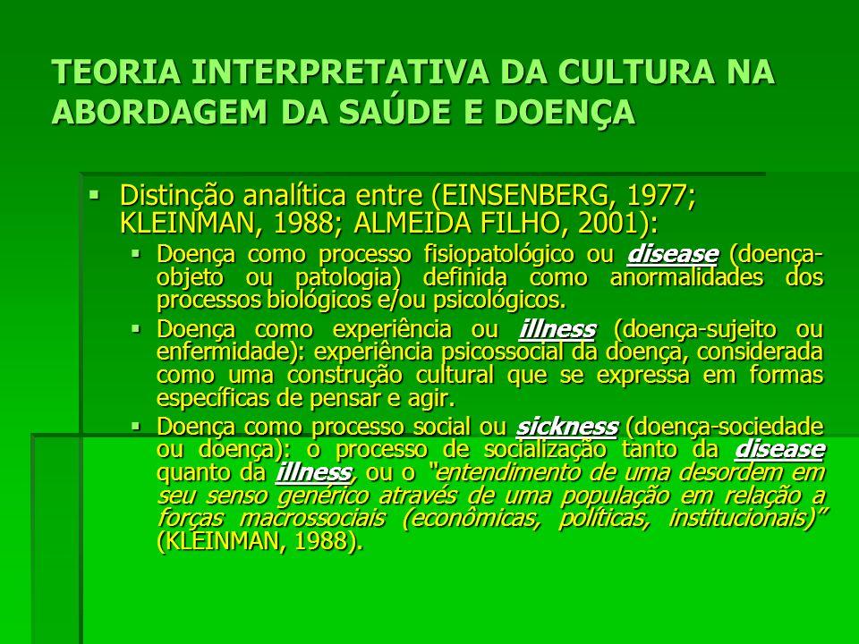 TEORIA INTERPRETATIVA DA CULTURA NA ABORDAGEM DA SAÚDE E DOENÇA Distinção analítica entre (EINSENBERG, 1977; KLEINMAN, 1988; ALMEIDA FILHO, 2001): Distinção analítica entre (EINSENBERG, 1977; KLEINMAN, 1988; ALMEIDA FILHO, 2001): Doença como processo fisiopatológico ou disease (doença- objeto ou patologia) definida como anormalidades dos processos biológicos e/ou psicológicos.