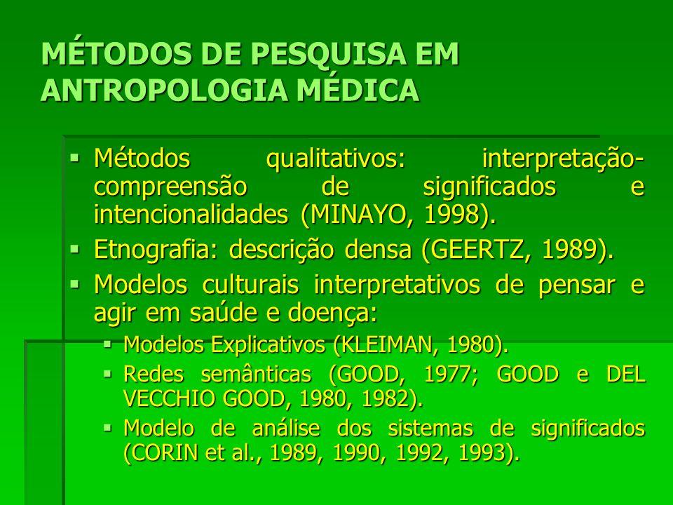 MÉTODOS DE PESQUISA EM ANTROPOLOGIA MÉDICA Métodos qualitativos: interpretação- compreensão de significados e intencionalidades (MINAYO, 1998).