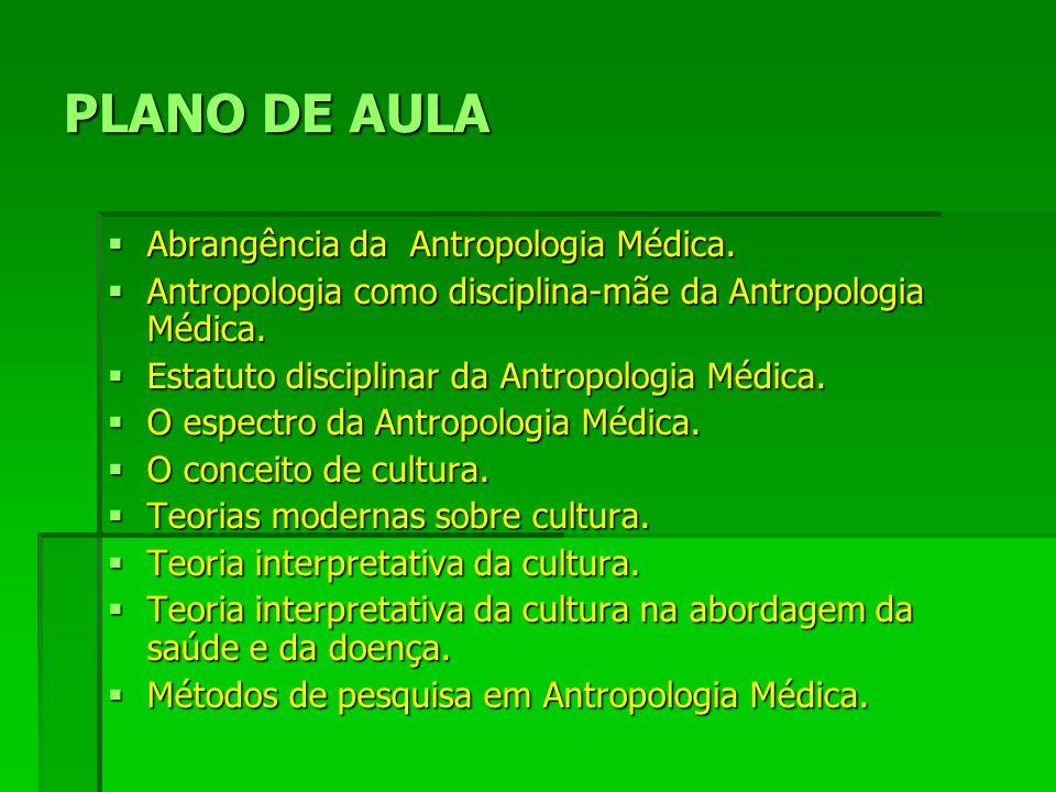 PLANO DE AULA Abrangência da Antropologia Médica. Abrangência da Antropologia Médica.
