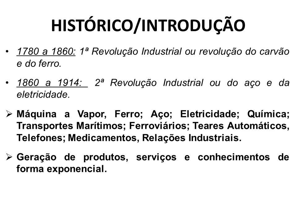 HISTÓRICO/INTRODUÇÃO 1780 a 1860: 1ª Revolução Industrial ou revolução do carvão e do ferro. 1860 a 1914: 2ª Revolução Industrial ou do aço e da eletr