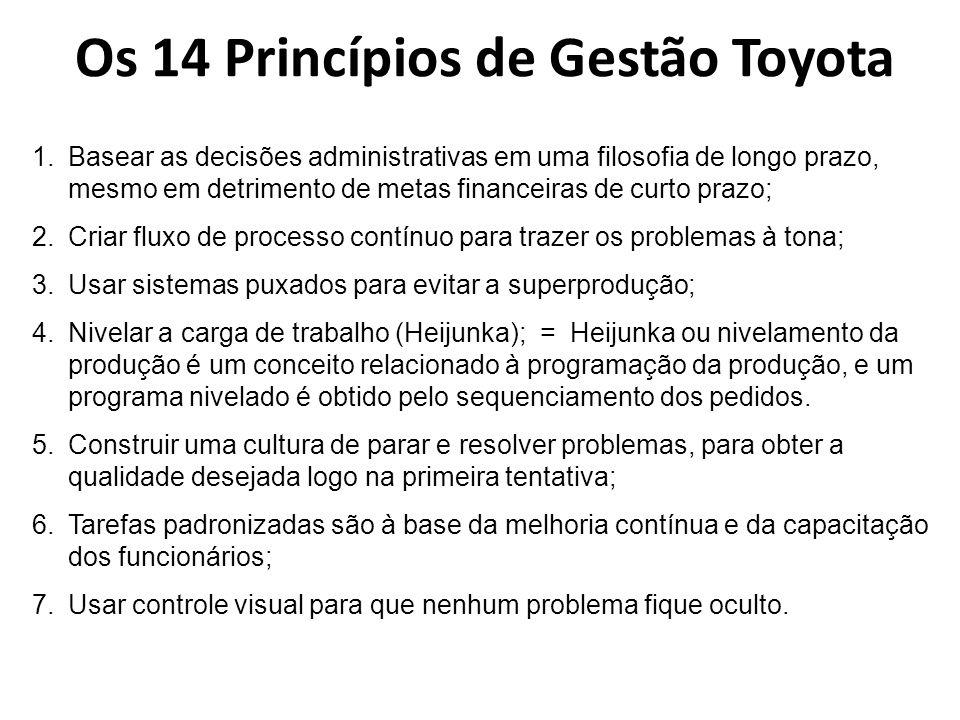 Os 14 Princípios de Gestão Toyota 1.Basear as decisões administrativas em uma filosofia de longo prazo, mesmo em detrimento de metas financeiras de cu