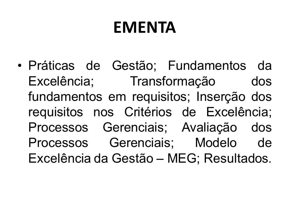 EMENTA Práticas de Gestão; Fundamentos da Excelência; Transformação dos fundamentos em requisitos; Inserção dos requisitos nos Critérios de Excelência