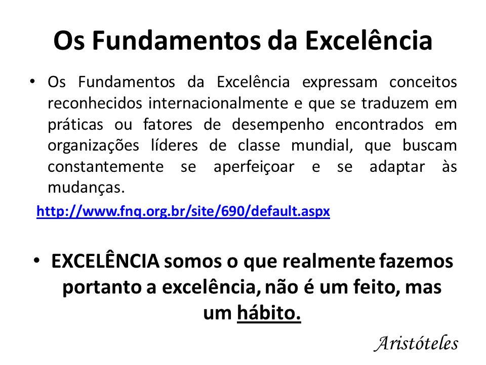 Os Fundamentos da Excelência Os Fundamentos da Excelência expressam conceitos reconhecidos internacionalmente e que se traduzem em práticas ou fatores