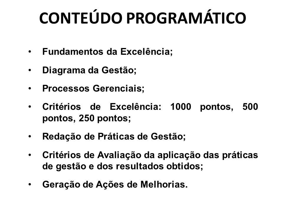 CONTEÚDO PROGRAMÁTICO Fundamentos da Excelência; Diagrama da Gestão; Processos Gerenciais; Critérios de Excelência: 1000 pontos, 500 pontos, 250 ponto