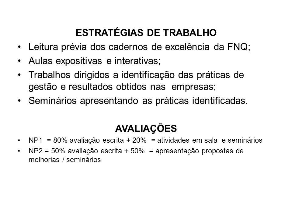 ESTRATÉGIAS DE TRABALHO Leitura prévia dos cadernos de excelência da FNQ; Aulas expositivas e interativas; Trabalhos dirigidos a identificação das prá