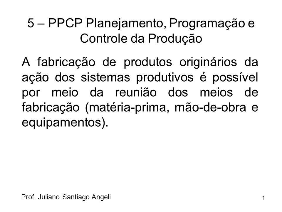 1 5 – PPCP Planejamento, Programação e Controle da Produção A fabricação de produtos originários da ação dos sistemas produtivos é possível por meio d