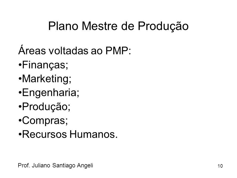 10 Plano Mestre de Produção Áreas voltadas ao PMP: Finanças; Marketing; Engenharia; Produção; Compras; Recursos Humanos. Prof. Juliano Santiago Angeli