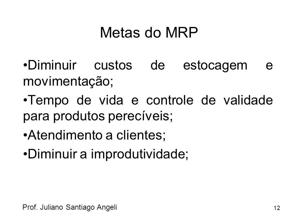 12 Metas do MRP Diminuir custos de estocagem e movimentação; Tempo de vida e controle de validade para produtos perecíveis; Atendimento a clientes; Di
