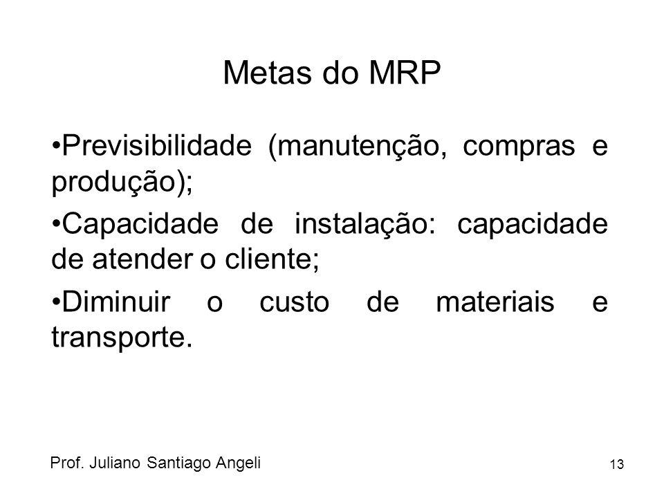 13 Metas do MRP Previsibilidade (manutenção, compras e produção); Capacidade de instalação: capacidade de atender o cliente; Diminuir o custo de mater