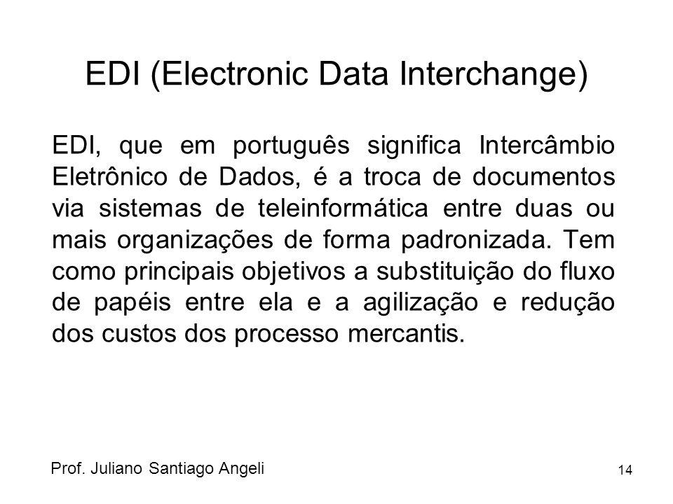 14 EDI (Electronic Data Interchange) EDI, que em português significa Intercâmbio Eletrônico de Dados, é a troca de documentos via sistemas de teleinfo
