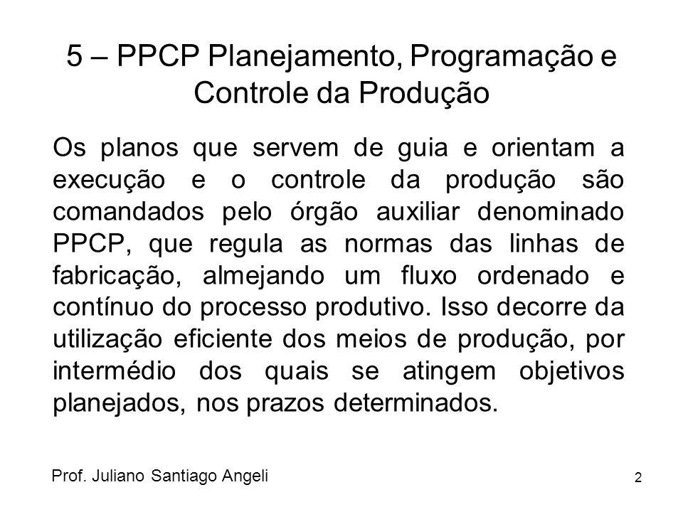 2 5 – PPCP Planejamento, Programação e Controle da Produção Os planos que servem de guia e orientam a execução e o controle da produção são comandados