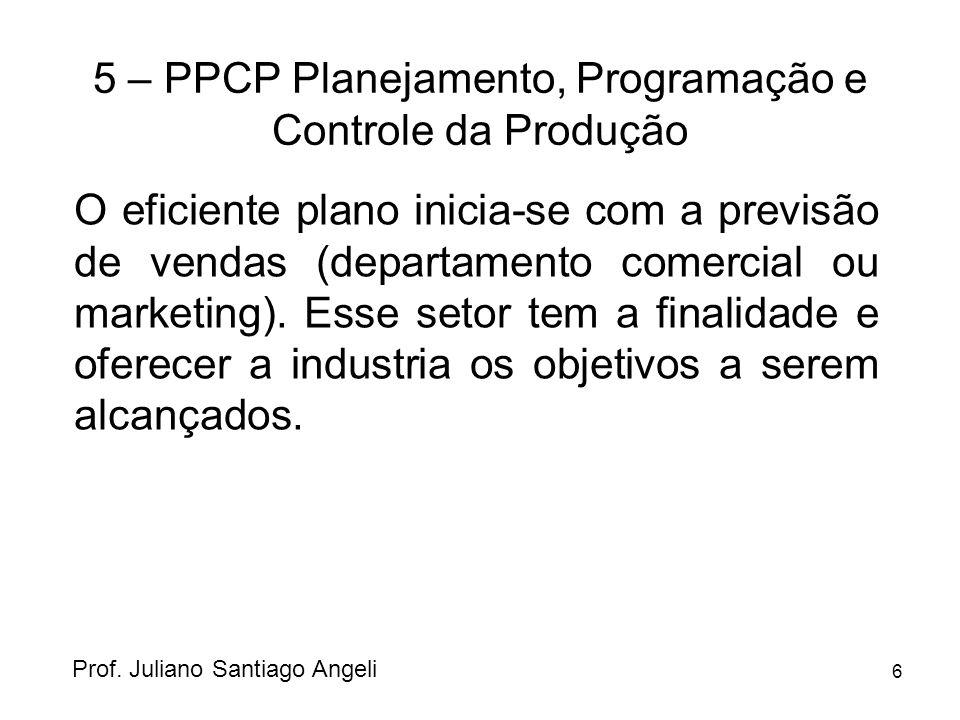 6 5 – PPCP Planejamento, Programação e Controle da Produção O eficiente plano inicia-se com a previsão de vendas (departamento comercial ou marketing)
