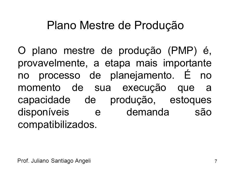 7 Plano Mestre de Produção O plano mestre de produção (PMP) é, provavelmente, a etapa mais importante no processo de planejamento. É no momento de sua